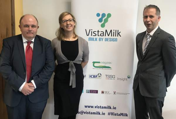 VistaMilk – Milk by Design